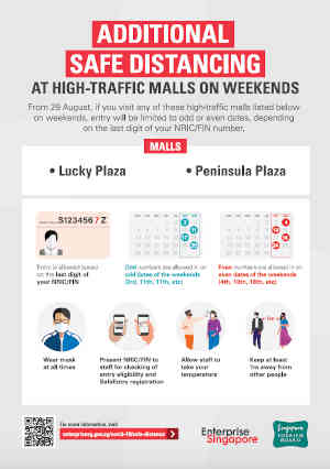 Additional safe distancing at high-traffic malls on weekends
