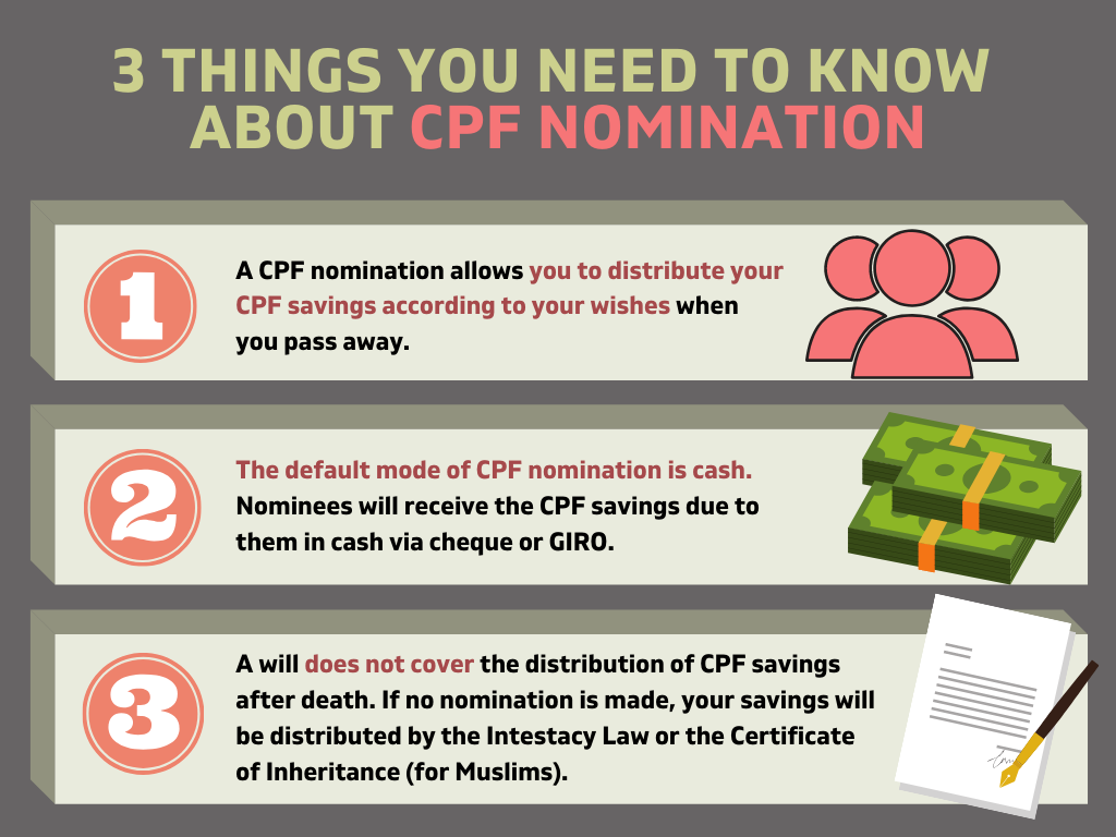 3 things to know CPF nomination