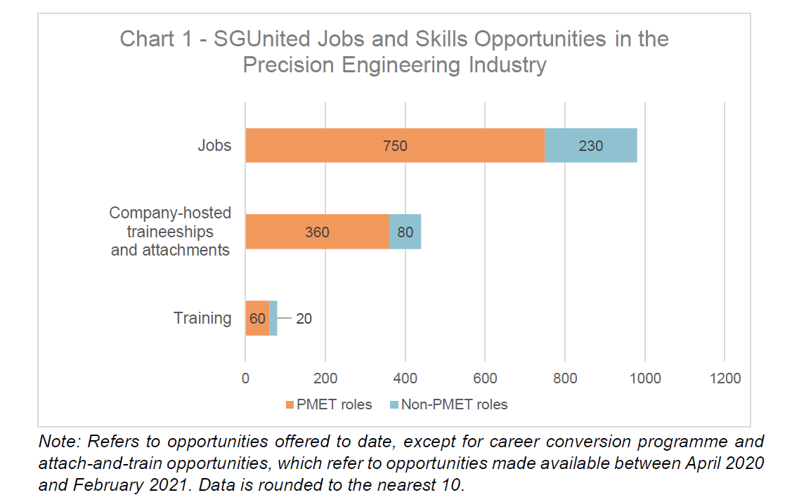Chart 1 - SGUJS Opportunities in PE Industry