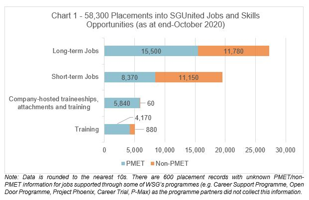 Jobs Situation Report 16th Edition