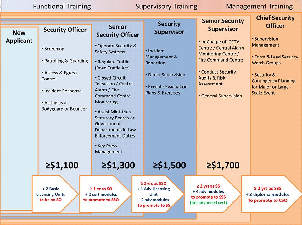 Luxury Presentation Skills Assessment Form Scheme Free Website ...